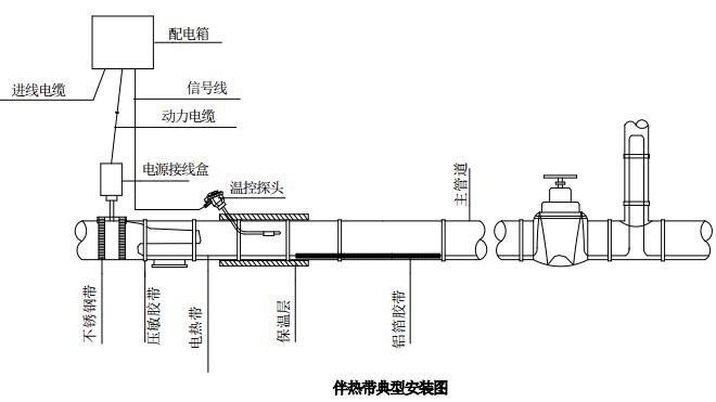 电路 电路图 电子 原理图 660_371